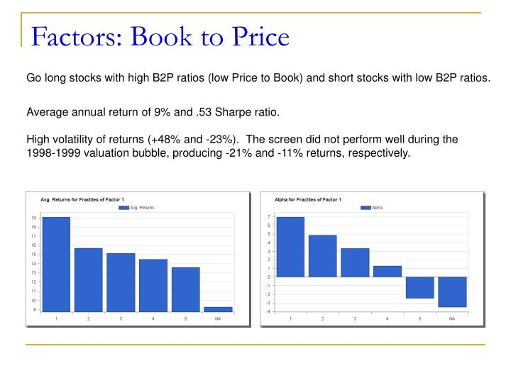 Factors: Book to Price
