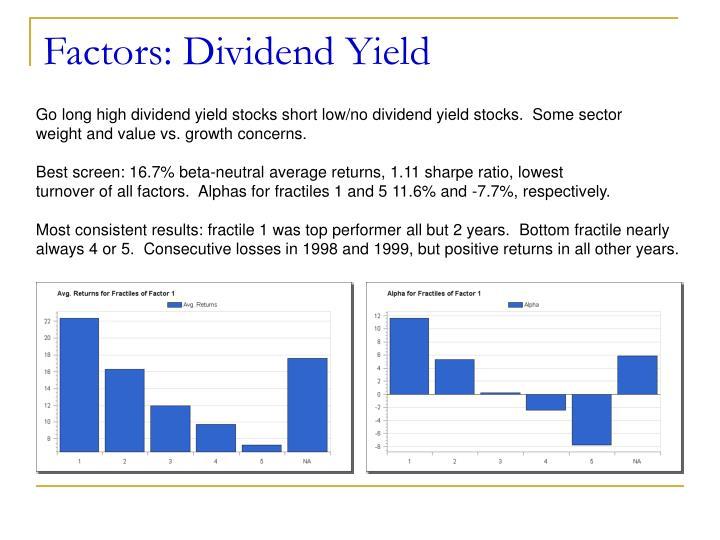 Factors: Dividend Yield