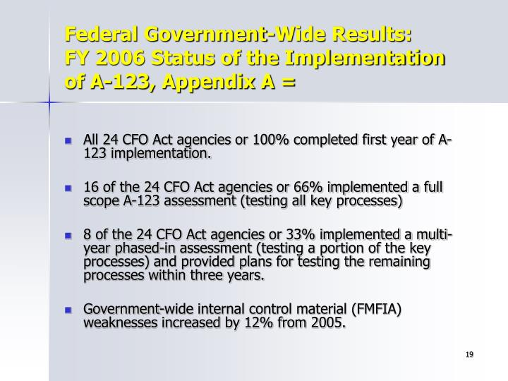 Federal Government-Wide Results: