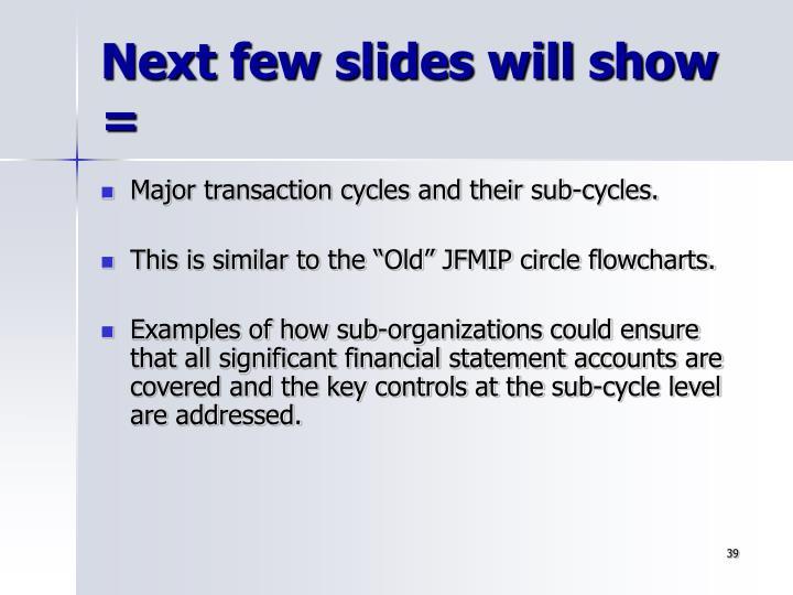 Next few slides will show =