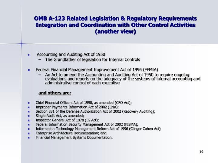 OMB A-123 Related Legislation & Regulatory Requirements