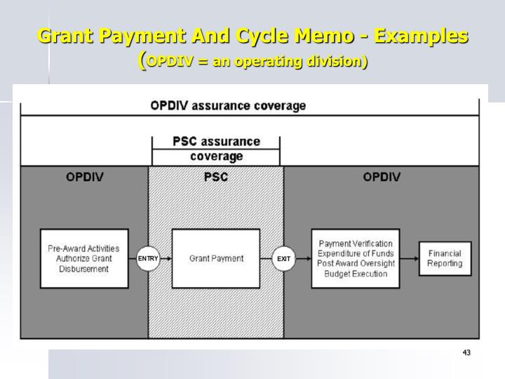 Grant Payment And Cycle Memo - Examples