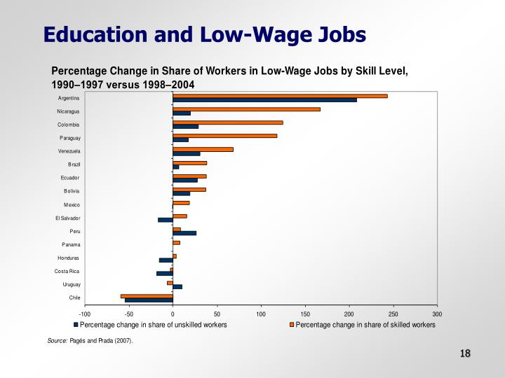 Education and Low-Wage Jobs