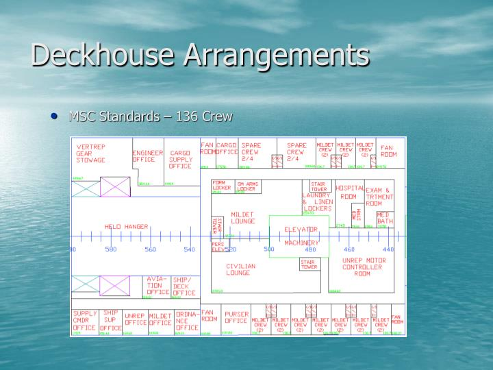 Deckhouse Arrangements