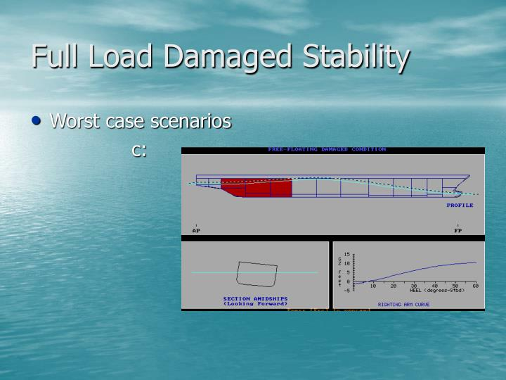 Full Load Damaged Stability