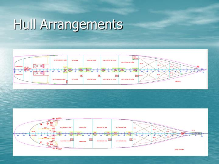 Hull Arrangements
