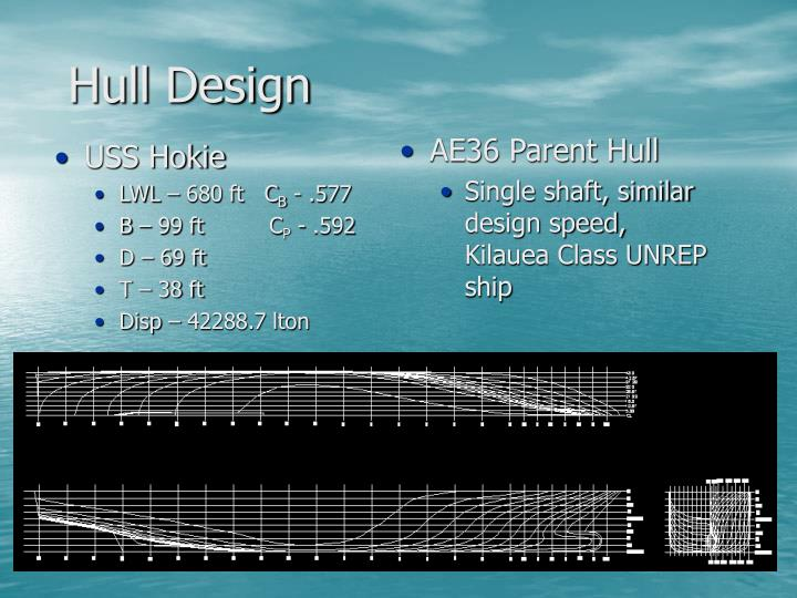 AE36 Parent Hull