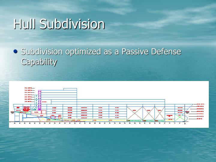 Hull Subdivision