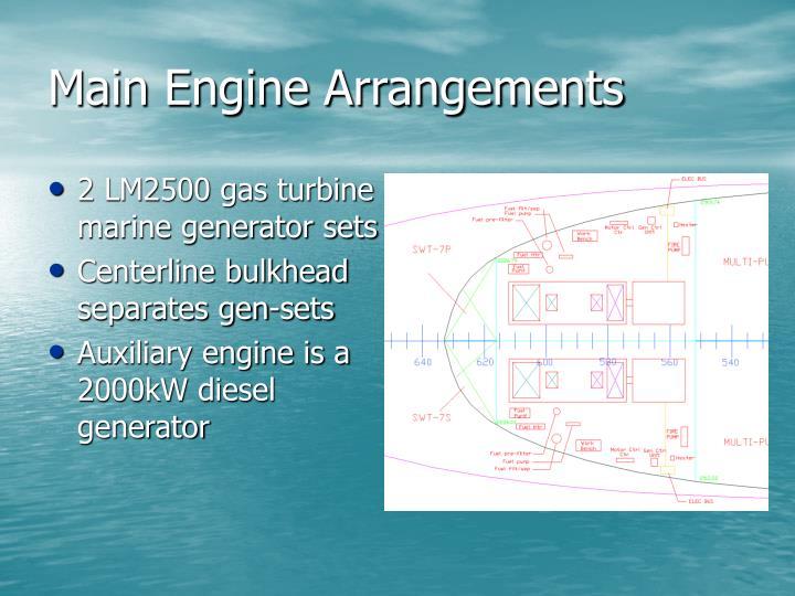 Main Engine Arrangements