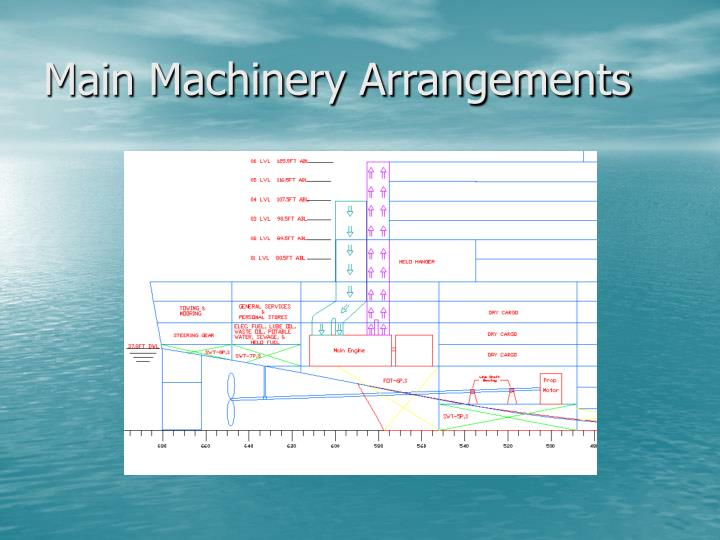 Main Machinery Arrangements