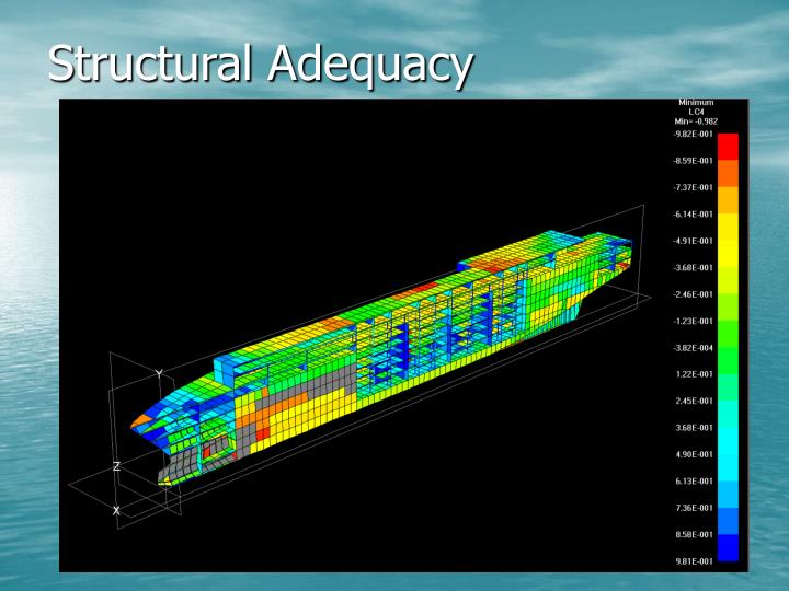 Structural Adequacy