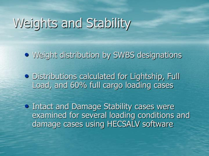 Weights and Stability