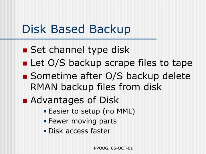 Disk Based Backup