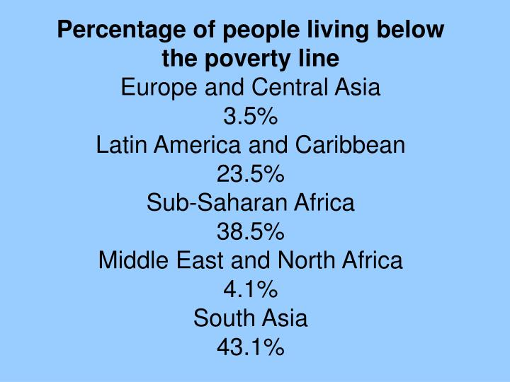 Percentage of people living below the poverty line