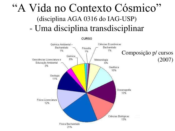"""""""A Vida no Contexto Cósmico"""""""