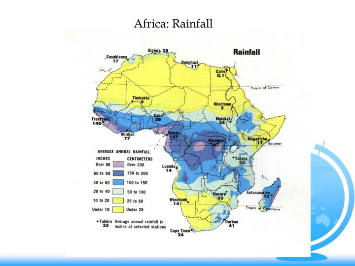 Africa: Rainfall