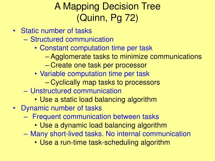 A Mapping Decision Tree