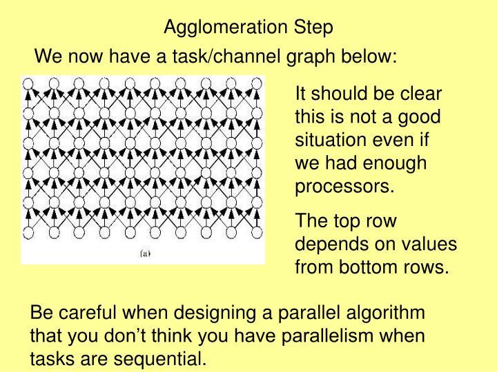 Agglomeration Step