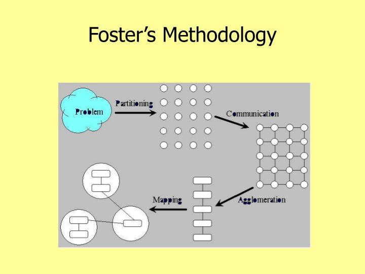 Foster's Methodology