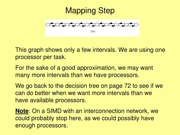 Mapping Step