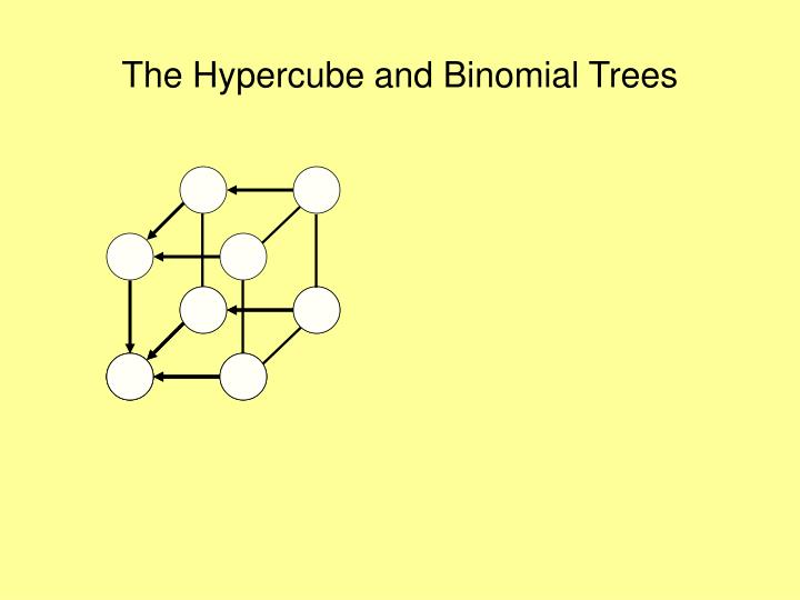 The Hypercube and Binomial Trees