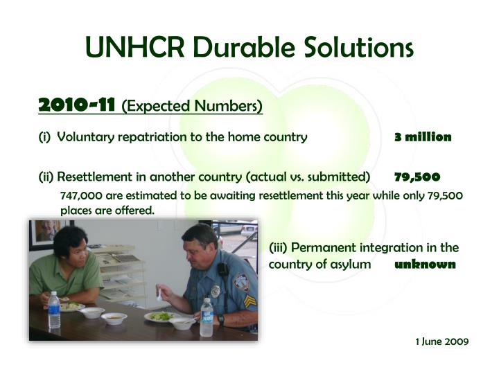UNHCR Durable Solutions