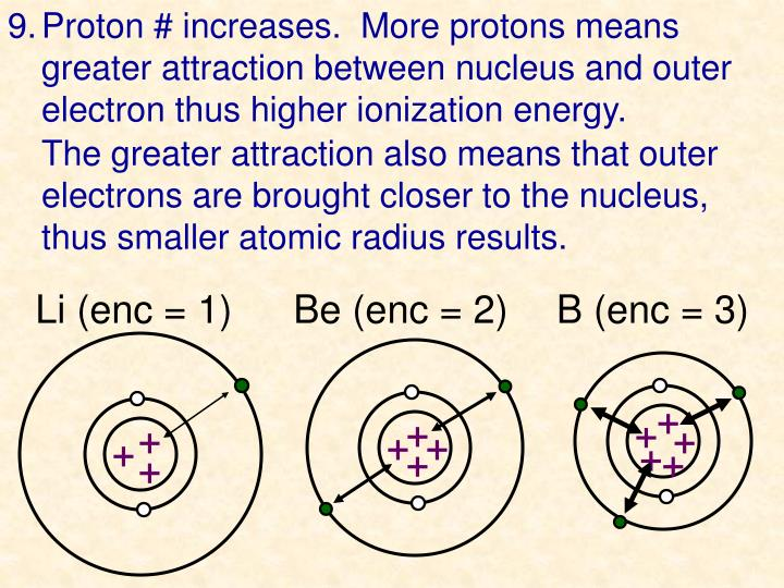 9.	Proton # increases.  More protons means greater attraction between nucleus and outer electron thus higher ionization energy.