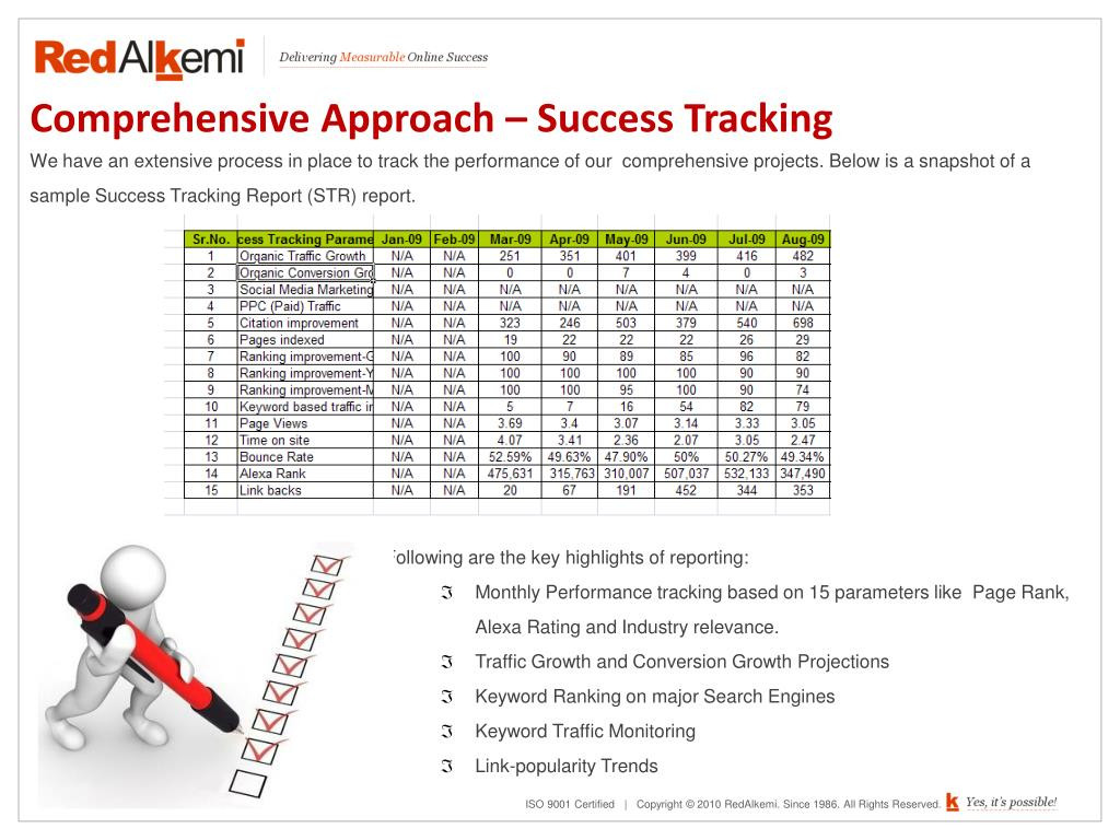 Comprehensive Approach – Success Tracking