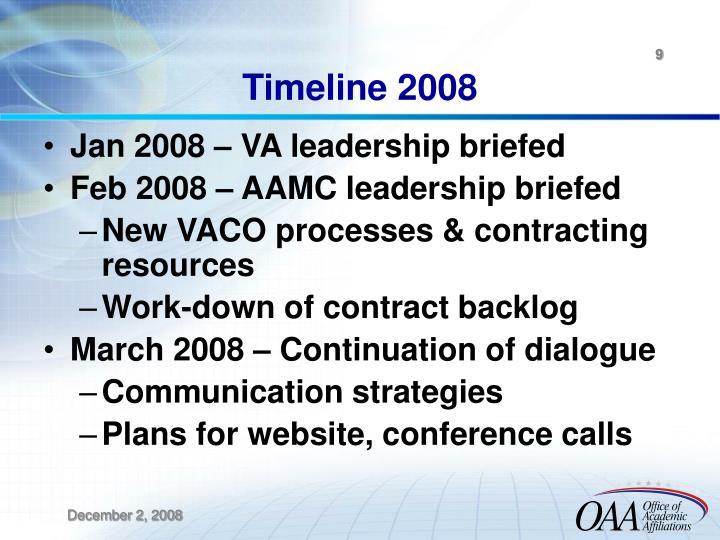 Timeline 2008