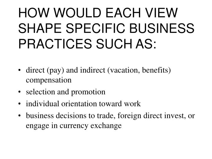 HOW WOULD EACH VIEW SHAPE SPECIFIC BUSINESS PRACTICES SUCH AS:
