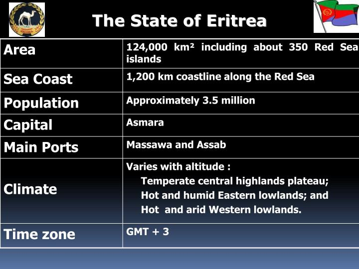 The State of Eritrea