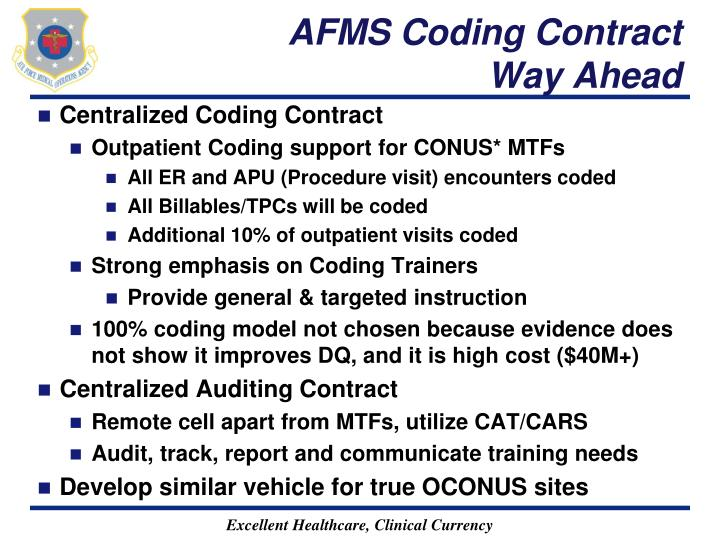 AFMS Coding Contract