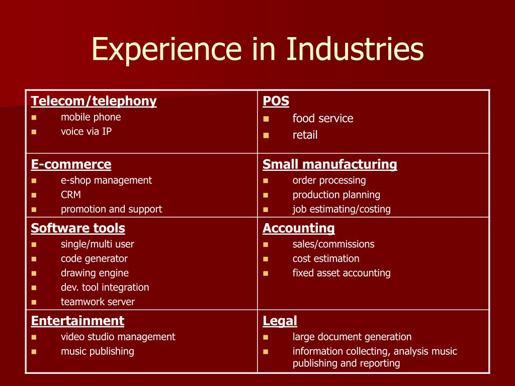 Experience in Industries