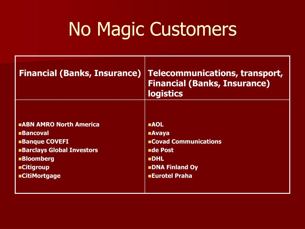 No Magic Customers