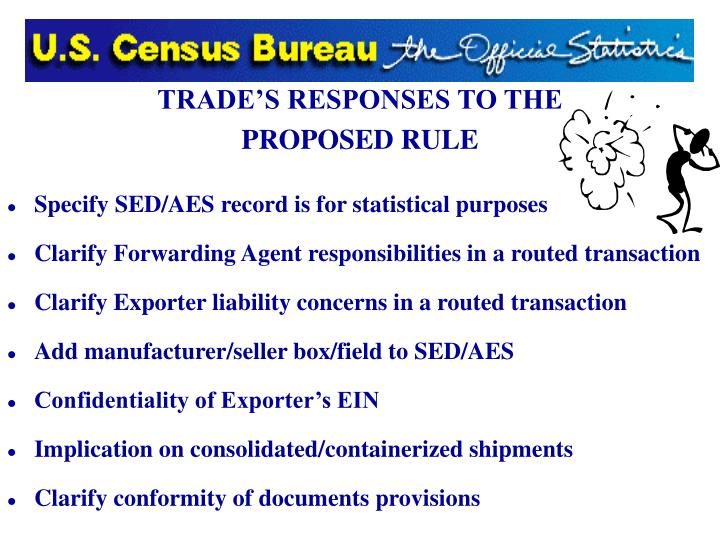 TRADE'S RESPONSES TO THE