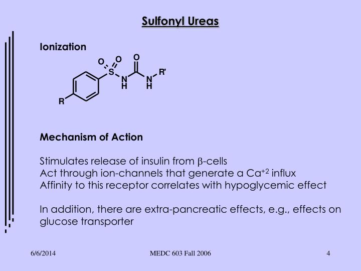 Sulfonyl Ureas