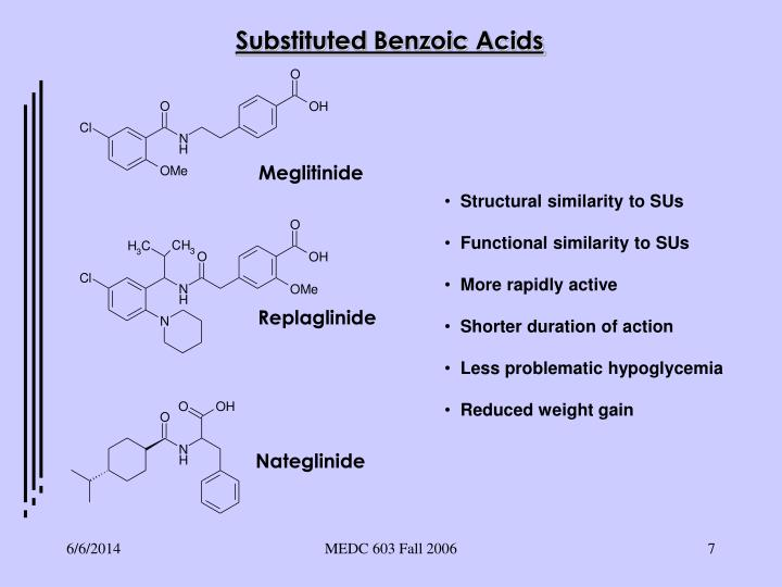 Substituted Benzoic Acids