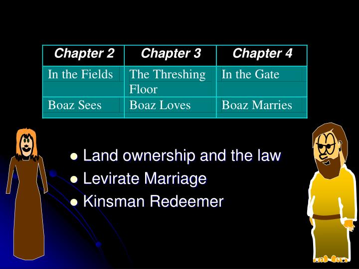 Land ownership and the law