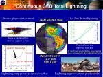 continuous geo total lightning will identify severe storm potential