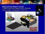 goes r geostationary lightning mapper glm