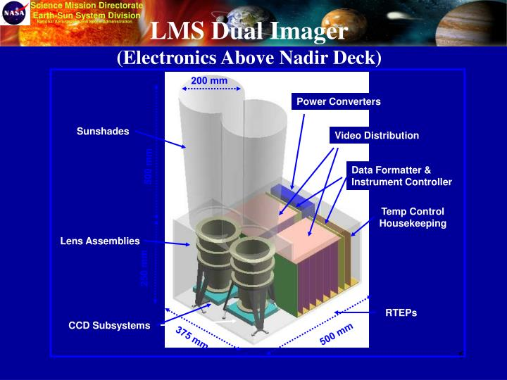 LMS Dual Imager