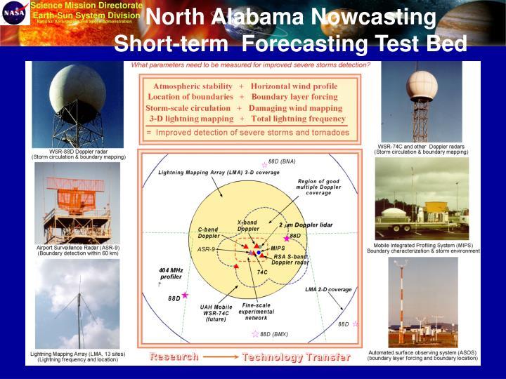 North Alabama Nowcasting