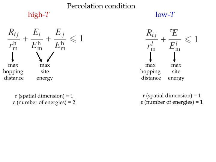 Percolation condition
