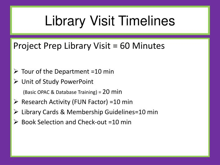 Library Visit Timelines