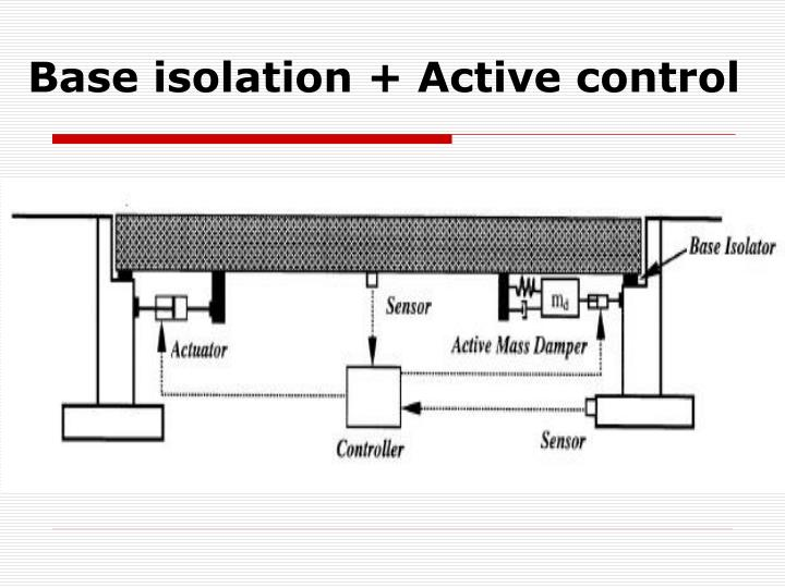 Base isolation + Active control