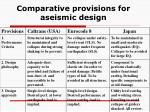 comparative provisions for aseismic design