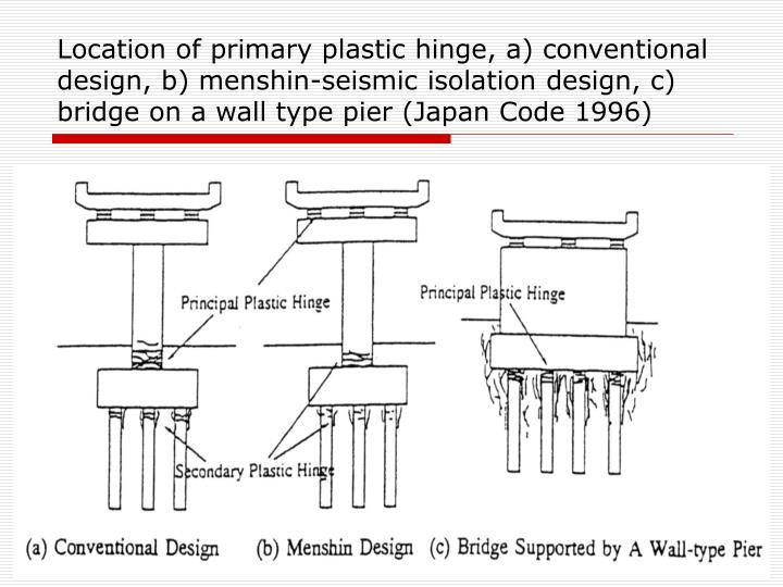 Location of primary plastic hinge, a) conventional design, b) menshin-seismic isolation design, c) bridge on a wall type pier (Japan Code 1996)