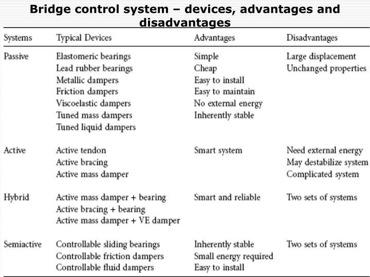Bridge control system – devices, advantages and disadvantages