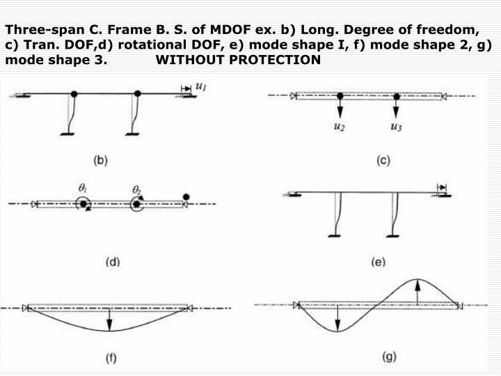 Three-span C. Frame B.
