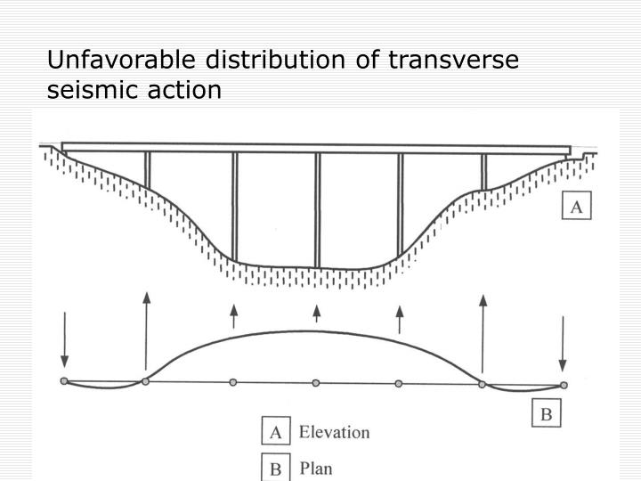 Unfavorable distribution of transverse seismic action